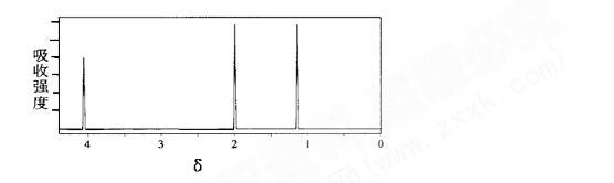 简朴中学平面图