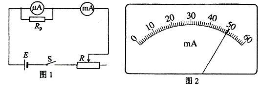 图是改装并校准电流表的电路图,已知表头a的量程为ig=