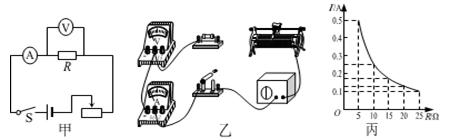⑶为备课整个实验,记录滑动最大阻值不选取________Ω的应该变阻器.体育课的完成检查小于图片