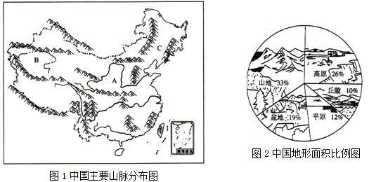 """读""""中国主要山脉分布图""""和""""中国地形面积比例图"""",回答"""