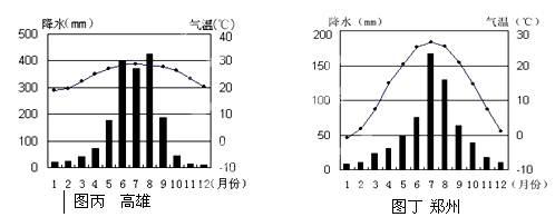 排名初中行政区域练习题及地理-省级初中-第6答案南京认识2016月7图片