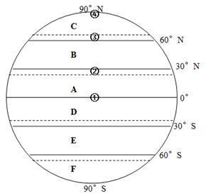 34   读全球气压带和风带分布图,回答下列问题.(10分)图片