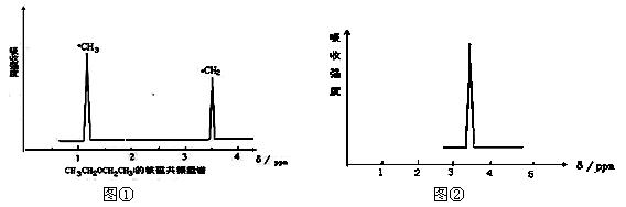 (16分)在有机物分子中,不同氢原子的核磁共振谱中给出