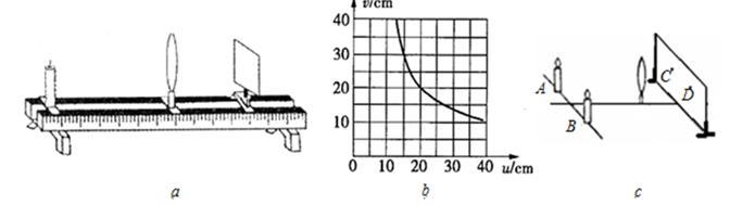 在探究凸透镜成像的规律的实验中:  (1)在如图所示的实验装置的中,要使像能够成在光屏的中央,你采取的调节方法是:_________。 (2)实验过程中,当烛焰距凸透镜15cm时,移动光屏到某一位置,在光屏上得到一等大清晰的像,则该凸透镜的焦距是________cm。 (3)接着使烛焰向右移动5cm,此时应该将光屏向________(选填左或右)移到某一位置,才能在光屏上得到倒立、______________(选填放大缩小或等大)的清晰实像。 (4)把如图甲所示的一只点燃的蜡烛放在距