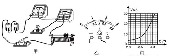 【初中物理沪科版九年级全一册 第三节 测量电功率题
