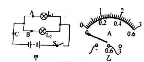 甲为研究并联电路电流规律的实验电路图.