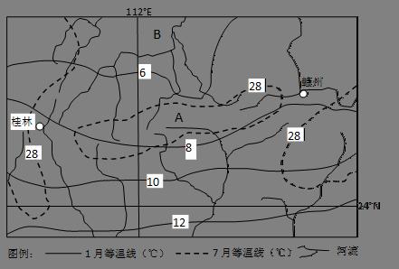 热岛效应【小题2】关于图示区域地理环境特征的叙述,正确的是 a.