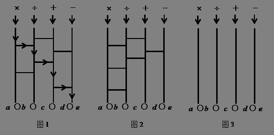 方向加法运算电路