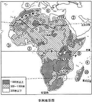 """读""""非洲地形图"""",回答下列问题:"""