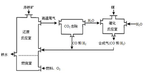 电路 电路图 电子 原理图 510_255