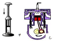 如图所示,在空气压缩引火仪的玻璃筒底部放一小团干燥图片