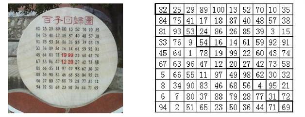 数学高中v数学库练习题及高中-高中答案期末-精哪儿数学新亚兰州市在图片
