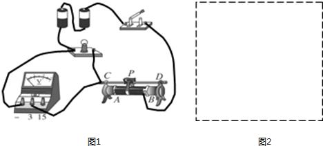 根据图1的实物图在图2方框内画出电路图.