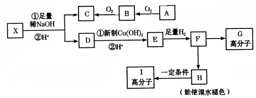 b与葡萄糖,蔗糖的最简式均相同 c.b可以发生加成反应生成羧酸 d.
