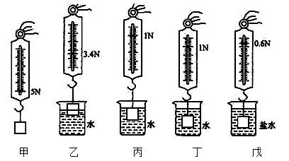 小明用弹簧测力计,圆柱体,两个相同的圆柱形容器,分别