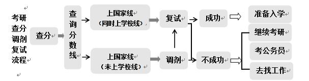 大学手绘知识框架图