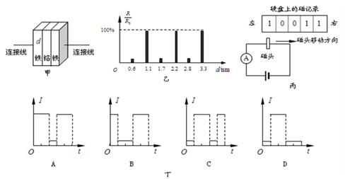 """进一步研究表明,""""巨磁电阻效应""""只发生在膜层的厚度为特定值时."""