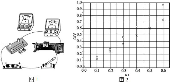 其他 物理实验(回收篮) 电学实验  (2)小明用电流表内接法和外接法