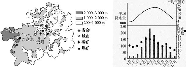 省地�_贵州省地处我国西南地区,是一个山川秀丽,气候宜人,民族众多,资源富集
