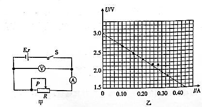 高中物理综合库 电磁学 稳恒电流 闭合电路的欧姆定律 实验:电源电动