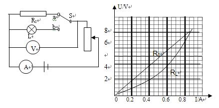 ②将r 0与灯泡l串联接在6v的电源上,电路中的电流为0.