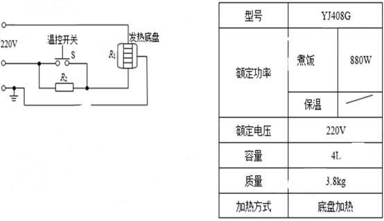 如图是一种电饭锅的电路原理图,当锅内温度达到设定温度时,温控开关s