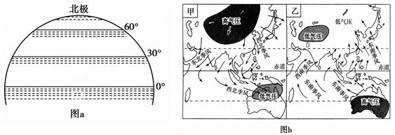气压带和风带的形成图片