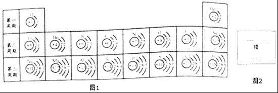 如下图1是1-18号元素的原子结构示意图