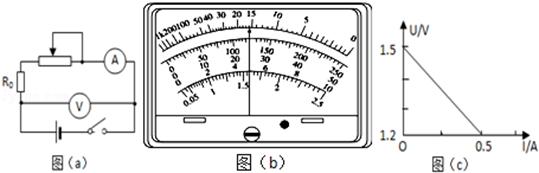 用图(a)电路图测量一节干电池的电动势,内阻,其中r0为