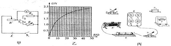r x = __________Ω; (3)若电路中使用的电源为一组新的电池组,其内阻
