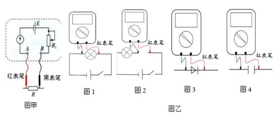 某学生在练习使用多用电表之前,她认真分析了欧姆表的原理电路图(见图