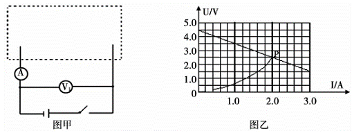 二极管是一种半导体元件,它的符号为,其特点是具有单向导电性,即电流从正极流入时电阻比较小,而从负极流入时电阻比较大。 (1)某课外兴趣小组想要描绘某种晶体二极管的伏安特性曲线。因二极管外壳所印的标识模糊,为判断该二极管的正、负极,他们用多用电表电阻挡测二极管的正、反向电阻。其步骤是:将选择开关旋至合适倍率,进行欧姆调零,将黑表笔接触二极管的左端、红表笔接触右端时,指针偏角比较小。然后将红、黑表笔位置对调后再进行测量,指针偏角比较大,由此判断___________(选填左、右)端为二极管的正极。