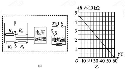 """【题文】图甲为某自动恒温箱原理简图,箱内的电阻 r 1=""""20"""" kΩ, r 2"""