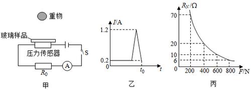如图甲所示是电吹风的电路原理图,r是电热丝,m是带动风扇转动的电动机