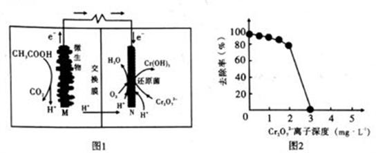 电路 电路图 电子 原理图 544_221