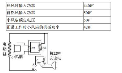 如图所示为某款电吹风的电路图,图中理想变压器的两线圈匝数分别为