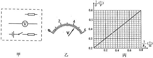 【推荐2】某同学进行测定电池的电动势和内阻实验。 (1)提供的器材如图甲所示,其中两节干电池串联作为电源,部分线路已连好,请用笔画线代表导线把图甲中的实物连接成测量电路。_____ (2)图乙中的6个点表示实验测得的6组电流、电压U的值,在答题卷上作出U-I图线___,由此图线求得的两节电池总电动势E=_______V,两节电池总内阻r_______。(结果保留2位小数)  图甲 图乙 (3)若所给的电流表已被损坏,现取来电阻箱,重新设计电路测定电池的电动势和内阻。下列选项中最为合理的是_________