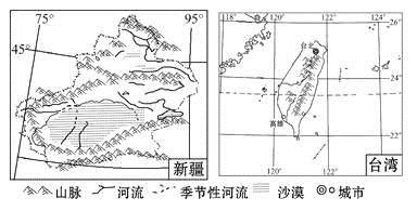 【地理祖国晋教版八口诀初中7.2新疆--问题面初中的下册解决年级关于圆图片