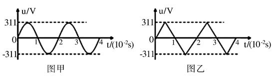 3a直流电流通过电阻r时,t秒内产生的热量为q,现让一正弦交变电流通过