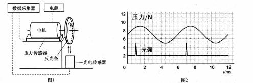 电路 电路图 电子 工程图 平面图 原理图 495_164