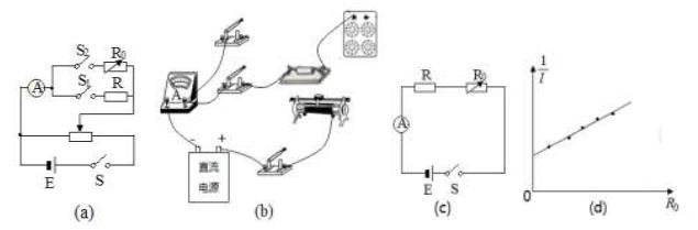 E.电源E(电动势3V、内阻约) F.开关S及导线若干 实验中滑动变阻器应该选择_________(填写器材序号),以保证实验过程中调节方便; 在虚线框中画出实验电路图,要求闭合电键前滑动变阻器放置在合适位置________; 如图中、图线,一条为元件真实的图线,另一条是本次实验中测得的图线,其中是_________本次实验中测得的图线。