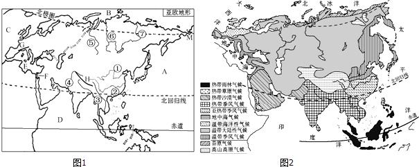 亚洲地形图手绘_读亚欧地形图,回答下列问题.