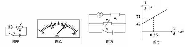 电磁学 稳恒电流 闭合电路的欧姆定律 实验:电源电动势和内阻的测量