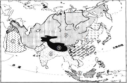 读图,回答下列问题.  (1)图中数码为________山,其西侧是________洲;数码为________运河,它是亚非两洲的分界线. (2)图中数码是________,它是亚洲最长河流;根据图中亚洲众多河流流向判断,亚洲地势具有的特征是________. (3)图中C地富有的资源是____,该资源主要分布在______及其沿岸地区;________海峡是________(国家)从C地进口该资源的必经之地.