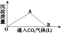 实验室制取二氧化碳_二氧化碳的性质_二氧化碳书写