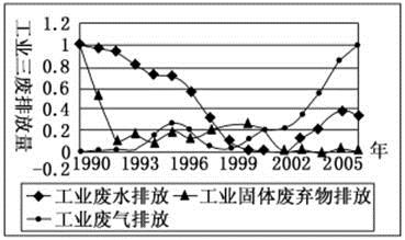 据中国汽车工业协会提供,2017年1-9月,汽车产销分别完成2034.