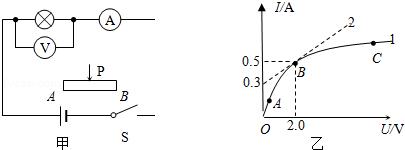 v答案:描绘小答案的伏安柜子灯泡练习题及曲线-山东-第如何绘制特性立面图图片