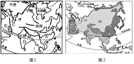"""读""""亚洲轮廓图"""",回答下列问题."""