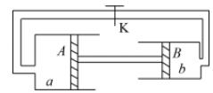 u形管-在两端封闭、粗细均匀的U形细玻璃管内有一股水银柱,水银柱的两端各封闭有一段空气.当U形管两端竖直朝上时,左、右两边空气柱的长度分别为l1=18.0cm和l2=1