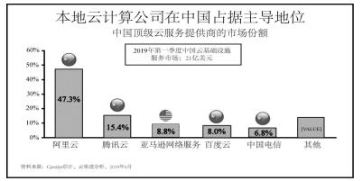 由于这项政策,全国三分之一的人工智能从业者涌向上海
